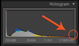 histogram-darkest-circled