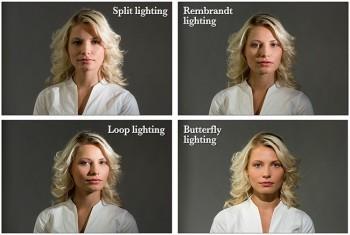 lighting-patterns