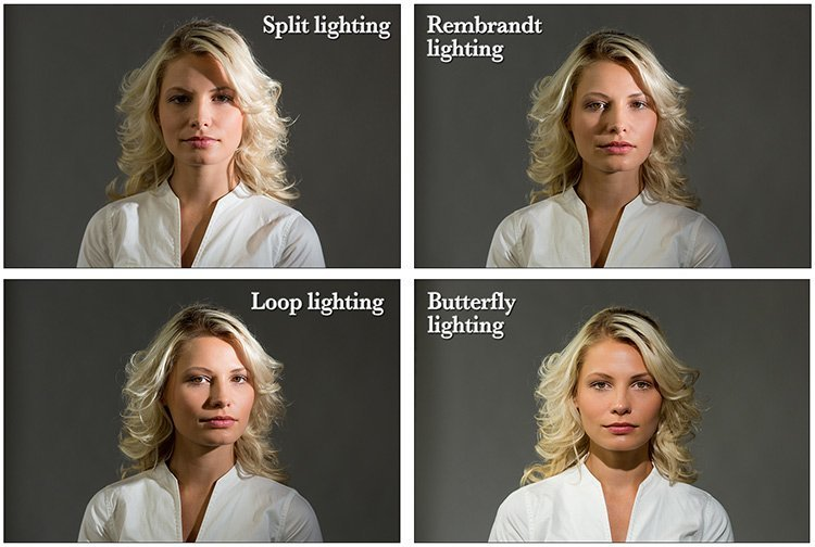 Portrait Lighting Patterns a Free Lesson from our new Portrait Fundamentals Course
