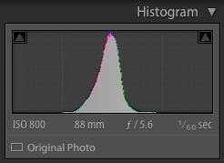 Gray card histogram
