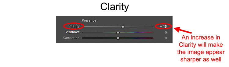 Sharpening - the Clarity controls in Lightroom