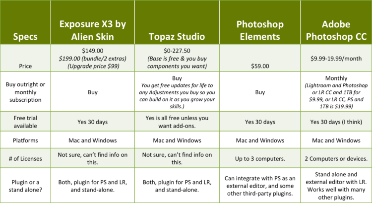 photo editing comparison chart