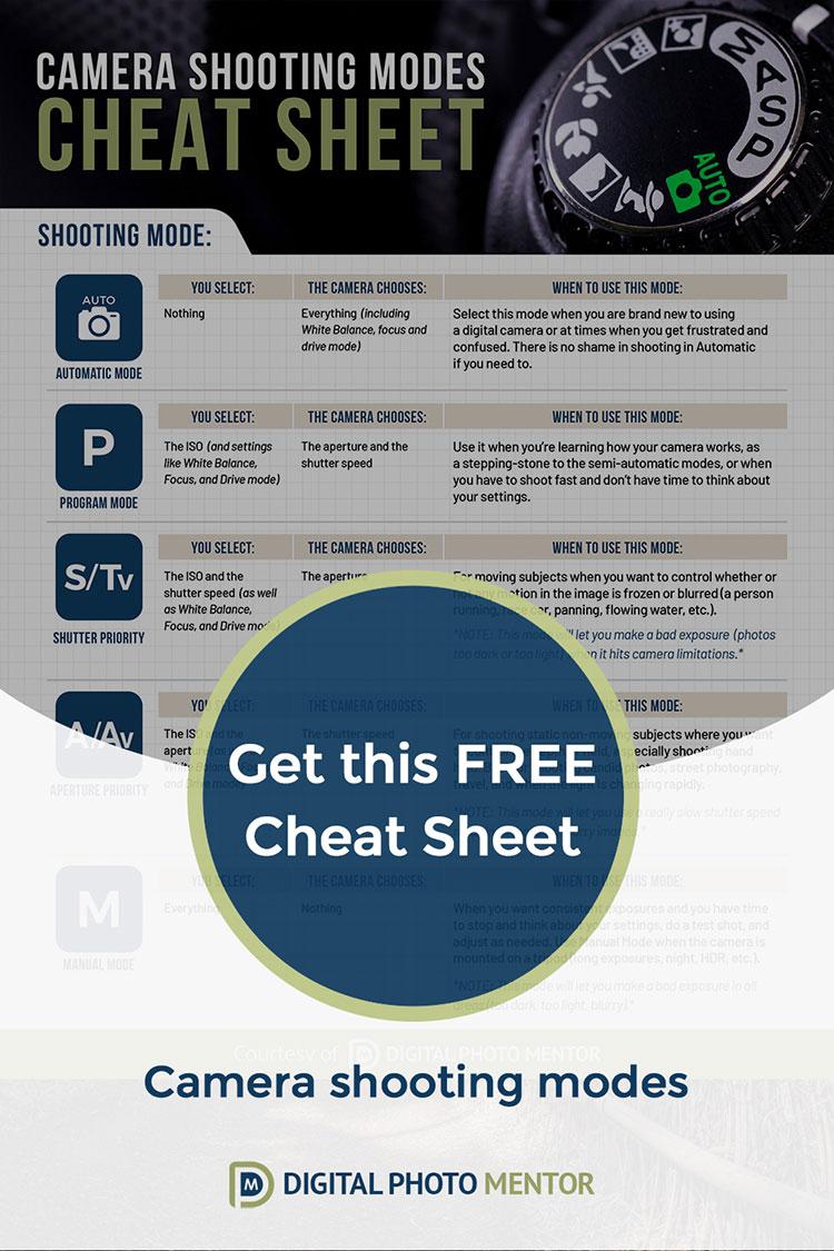 camera shooting modes cheat sheet