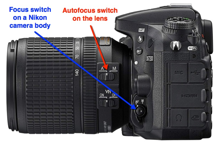 Nikon camera body and lens indicating where the autofocus switch is on the lens and focus switch on camera body