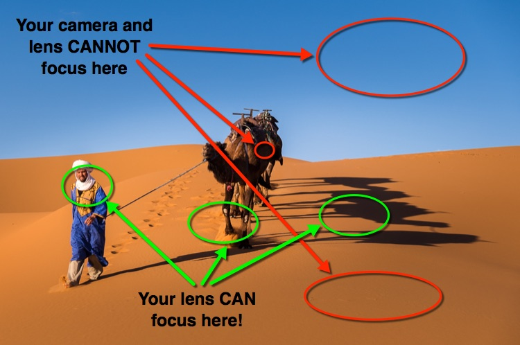 example image of camel herder and his camel and where to focus on with areas of contrast