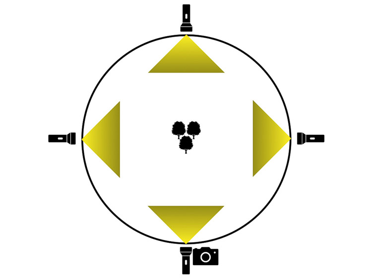 static light source lighting diagram 1 with light remaining in one spot